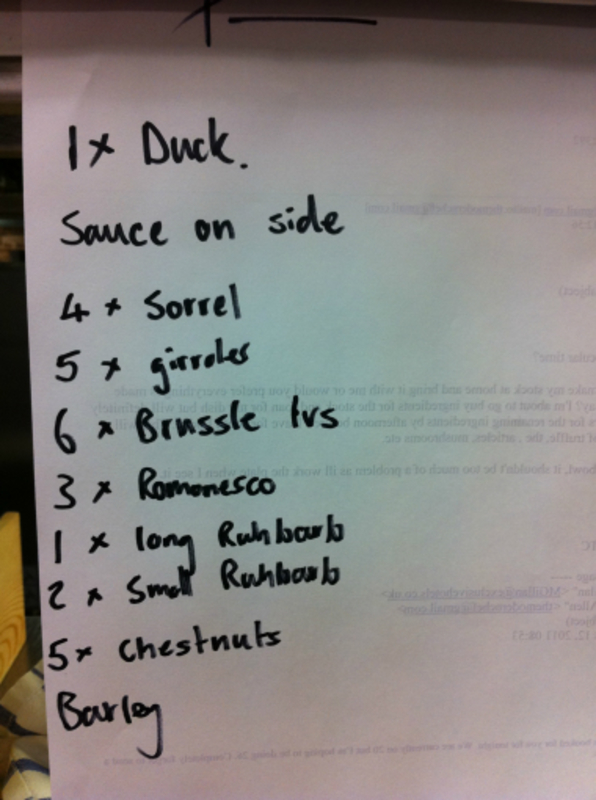 elements of james' duck dish.
