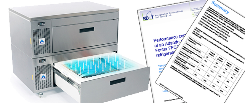 INDEPENDENT TEST COMPARES DRAWERS FROM ADANDE AND FOSTER