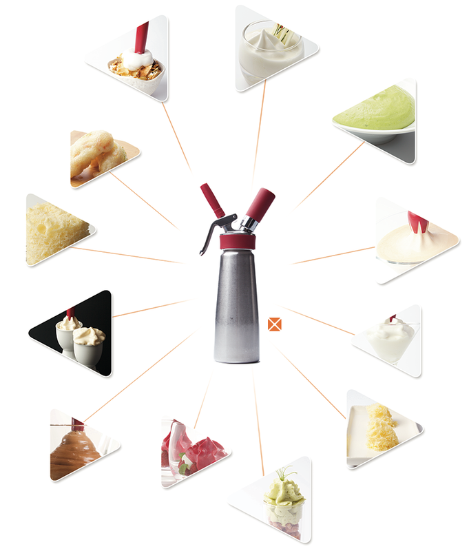 Working with a siphon: 18 recipes!