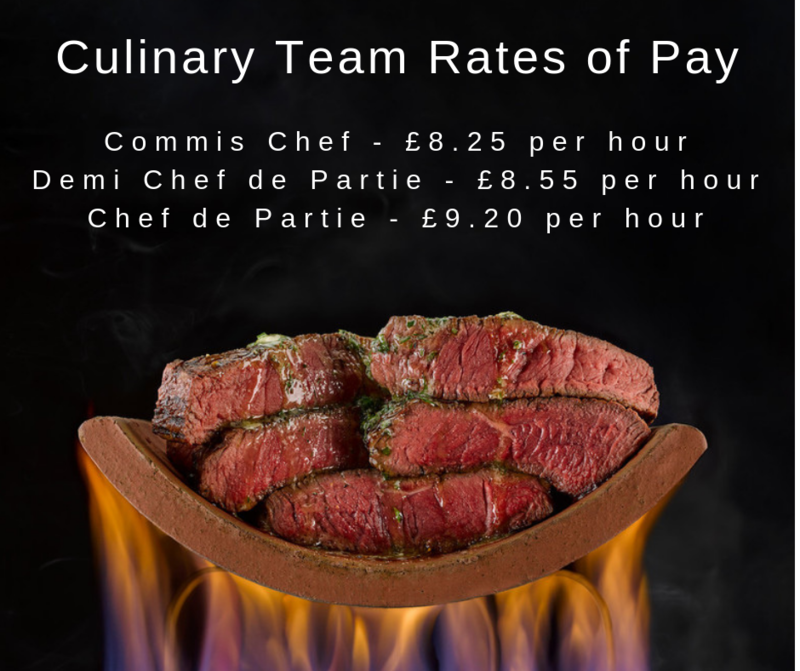 Culinary Rates of Pay!