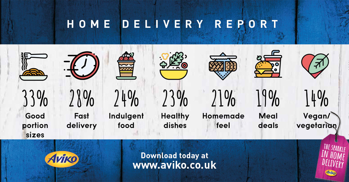 Home Delivery Report