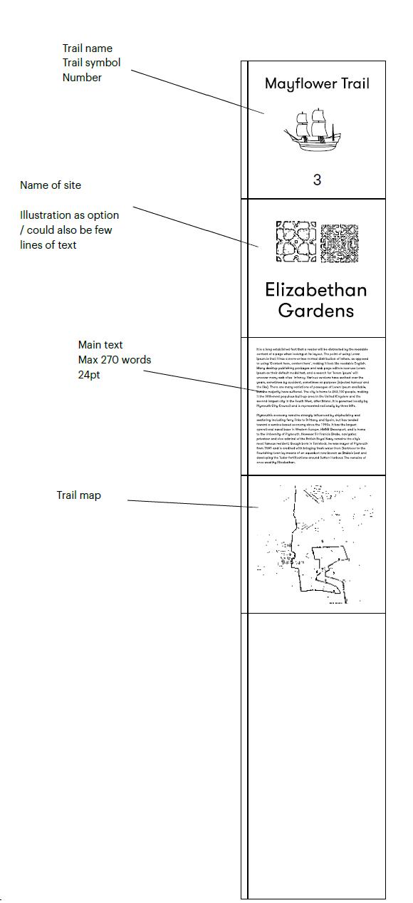 Information board sketch