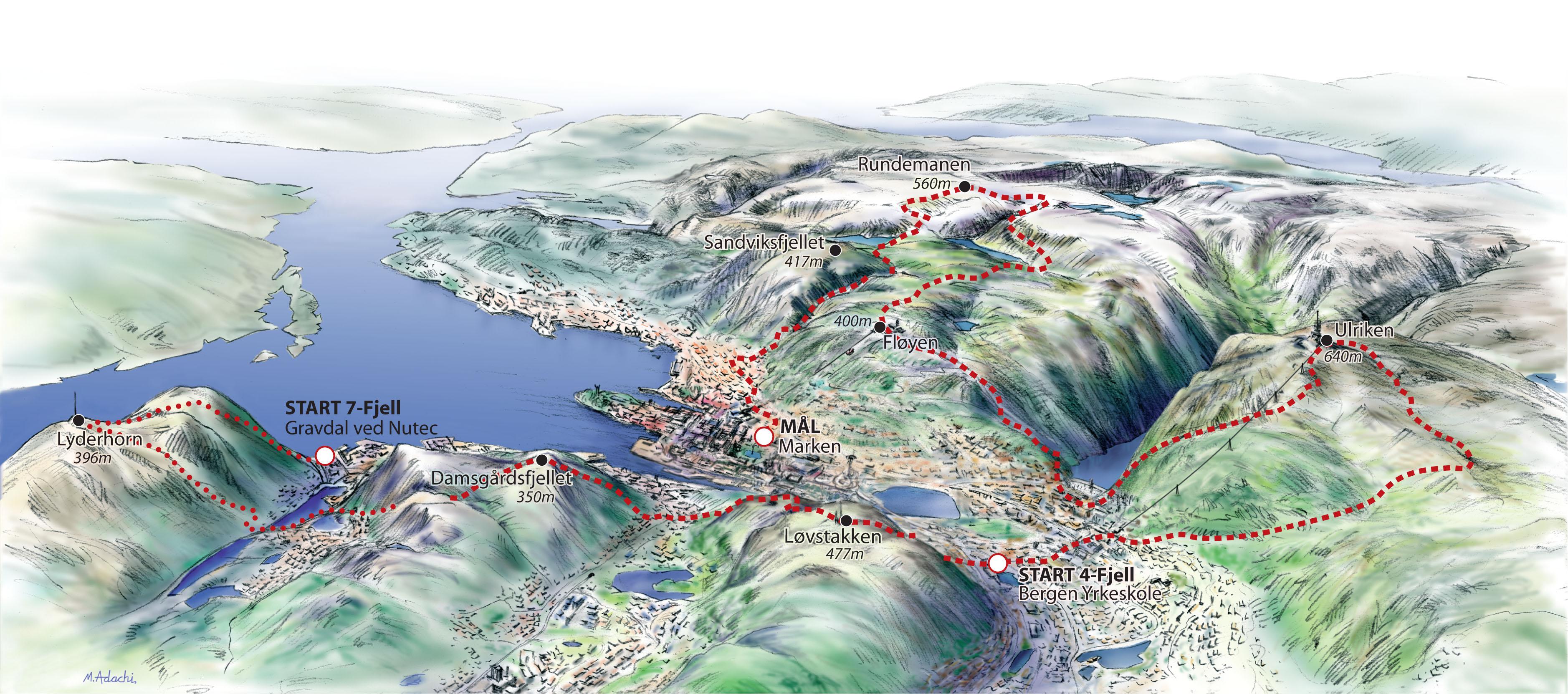 7-fjellsturen map