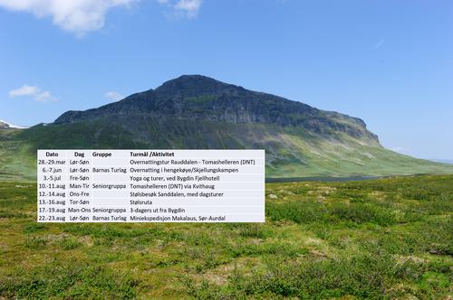 DNT Valdres - turer over flere dager