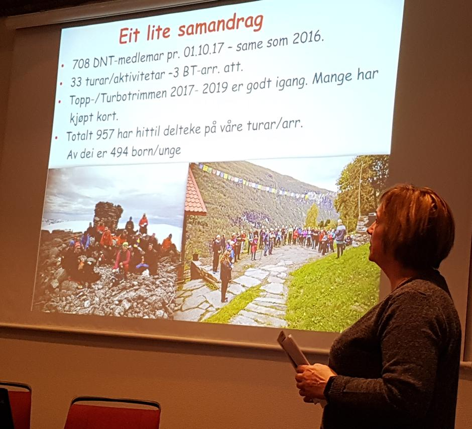 Lokallagsrunden med fantastisk engasjement og aktivitet. Ingeborg Flaten rep. Luster Turlag.