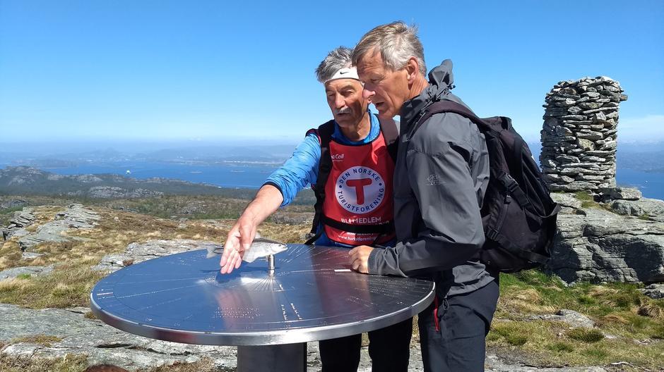 Her studeres avstand til ulike mål, Tormund og Håkon