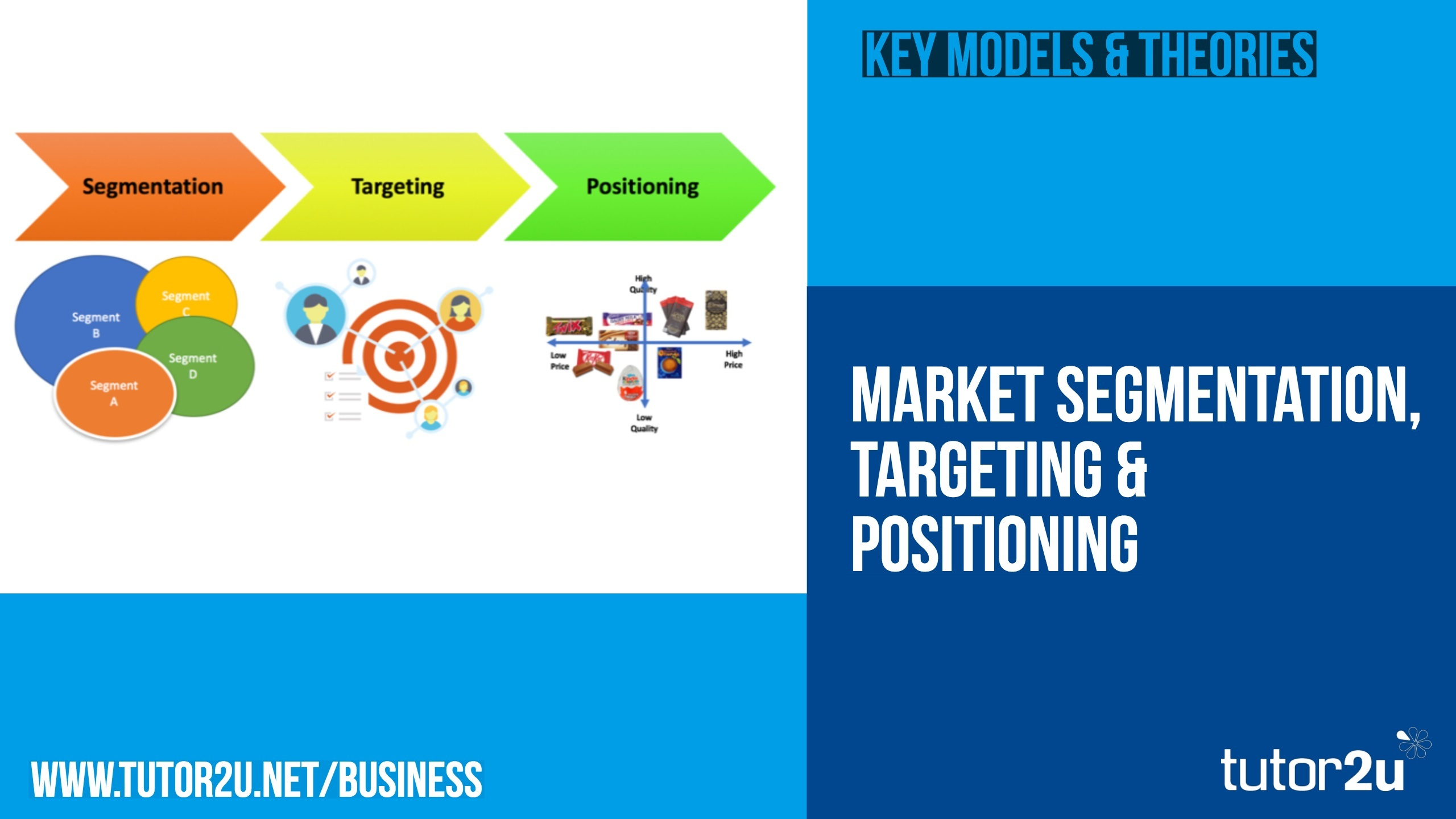 segmentation targeting positioning of samsung Today, segmentation, targeting and positioning (stp) is a familiar strategic approach in modern marketing it is one of the most commonly applied marketing models in practice.