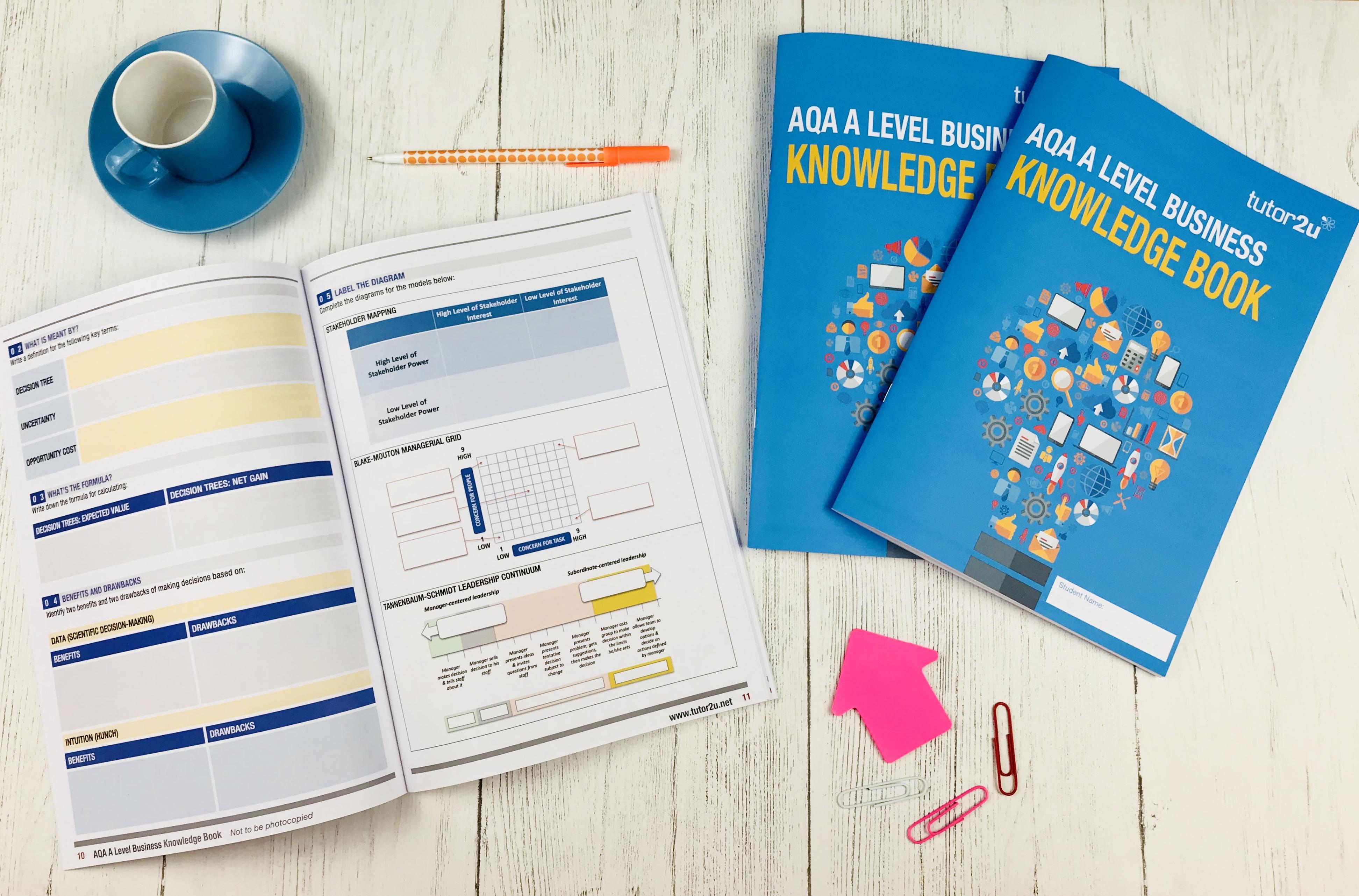 Aqa A Level Business Knowledge Book Strategies Tutor2u Business