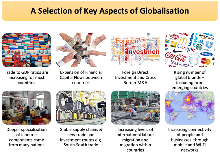 What Does Market Drivers of Globalization Mean?