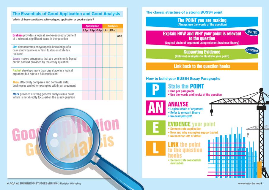 buss4 revision workshop booklet 2016 tutor2u business rh tutor2u net