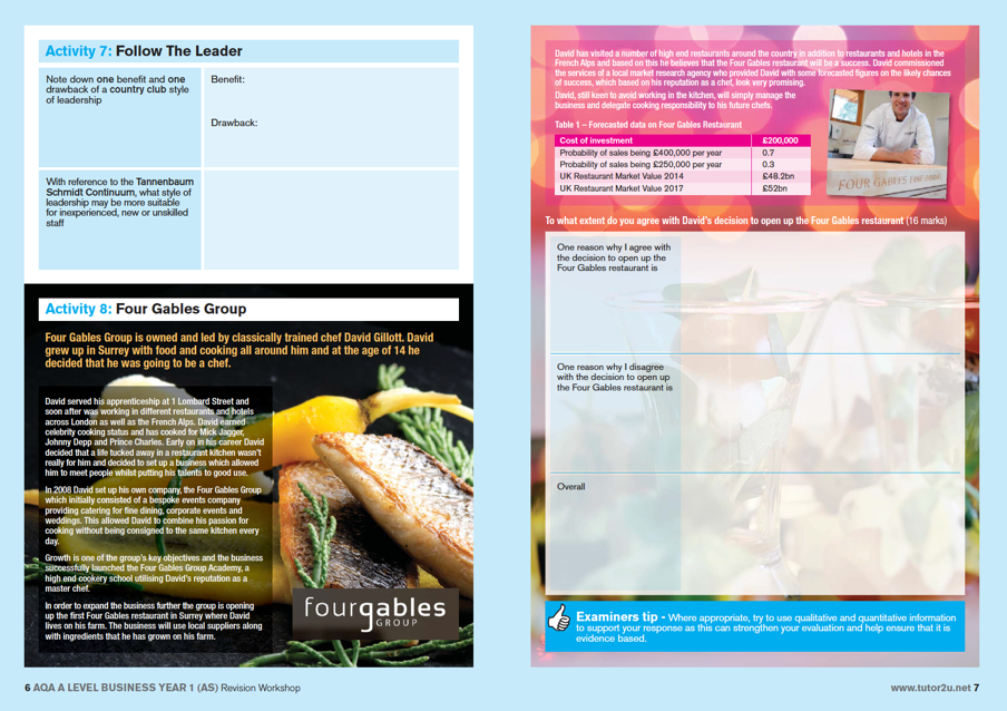aqa as year 1 business revision workshop booklet tutor2u business