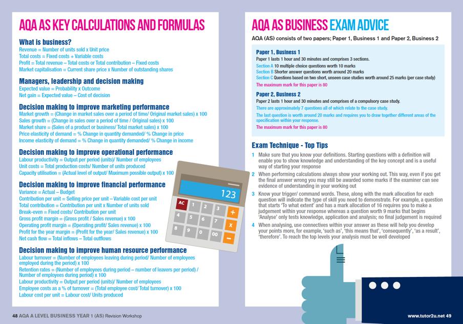 aqa as year 1 business revision workshop booklet tutor2u business rh tutor2u net
