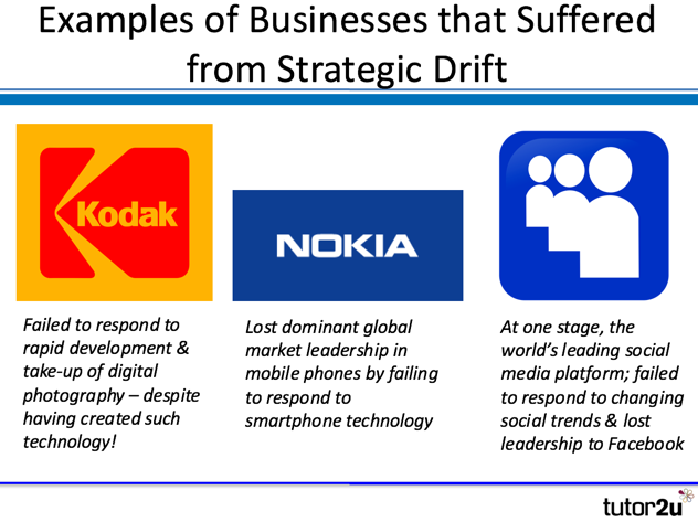 Strategic Drift | Business | tutor2u