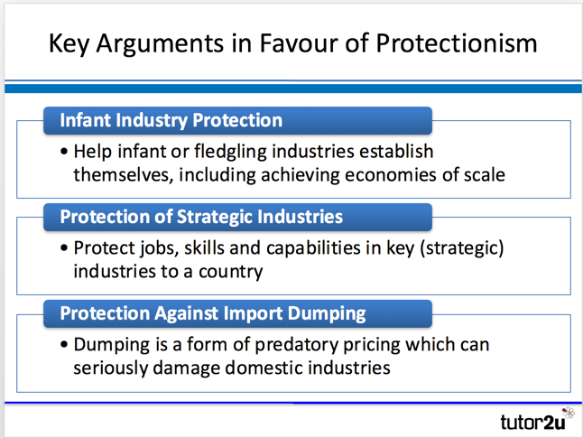 Definition of 'protectionism'
