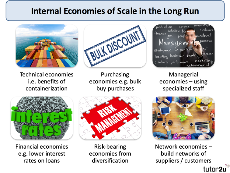 economies of scope meaning