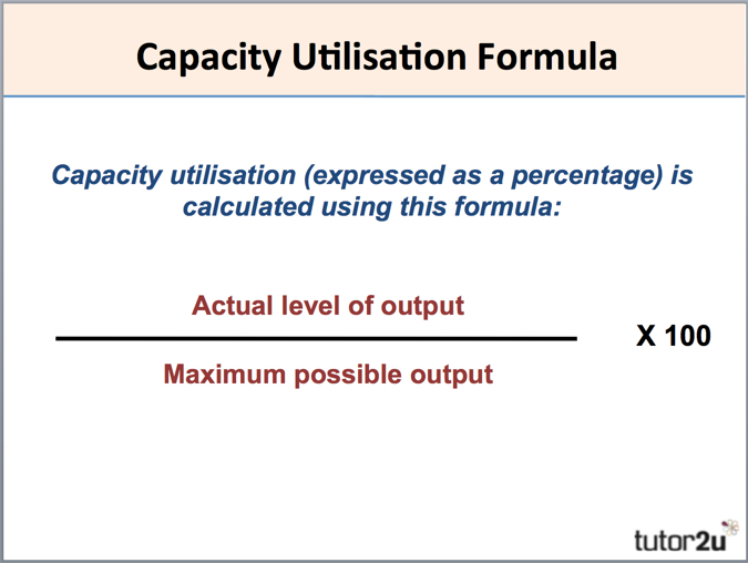 Capacity Utilisation Tutor2u Business