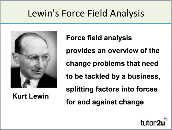 limitations of lewins change theory Force-field analysis is a development in social  sharpening the focus of force field analysis journal of change management 14  kurt lewin's field theory: a.