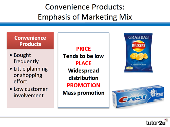 Consumer And Product