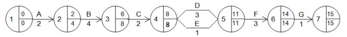 Limitations of Regression Analysis