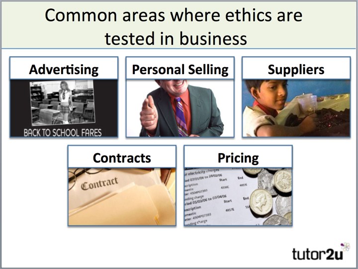 Business Ethics - In Practice | Business | tutor2u
