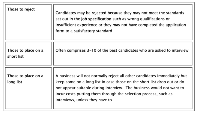 the most appropriate form of selection decided upon when analysing applications a business will normally split the applications into three categories