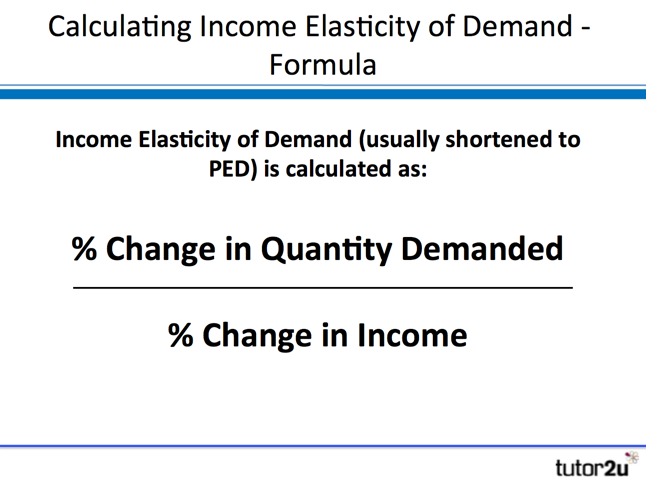Income Elasticity Of Demand Business Tutor2u