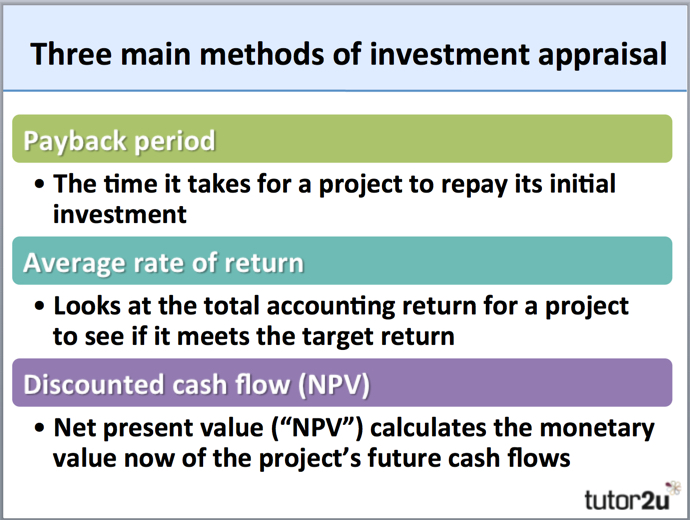 investment appraisal techniques Methods for project evaluation march 8, 2004 nuclear energy economics and  only for pure investment projects is there a true irr for the project 3.