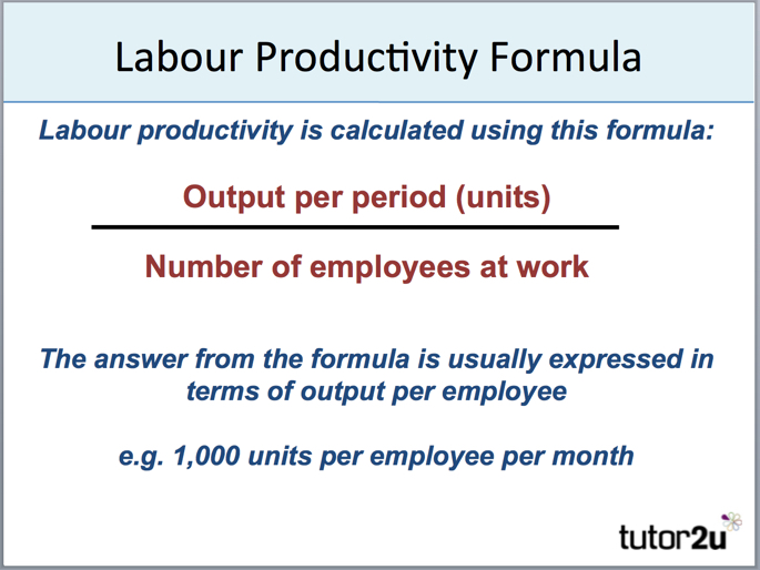 Labour Productivity Tutor2u Business
