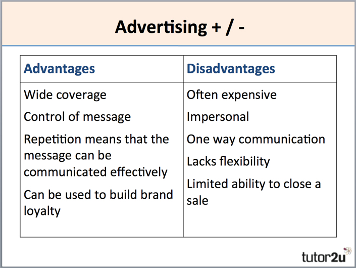 advantages and disadvantages of advertising ppt