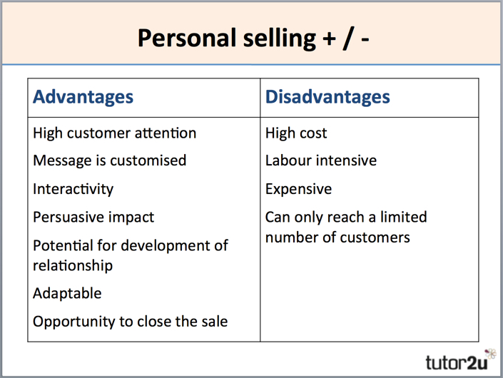 How To Say It Business To Business Selling Pdf