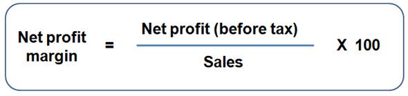 Net profit formula