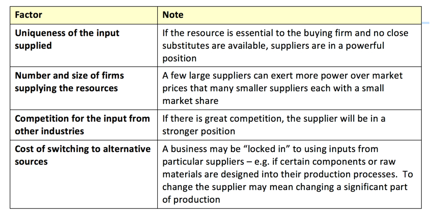 porter s five forces model for retail industry Industry analysis: the fundamentals the objectives of industry analysis from environmental analysis to industry analysis porter's five forces framework.