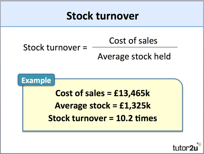 Stock Turnover Tutor2u Business