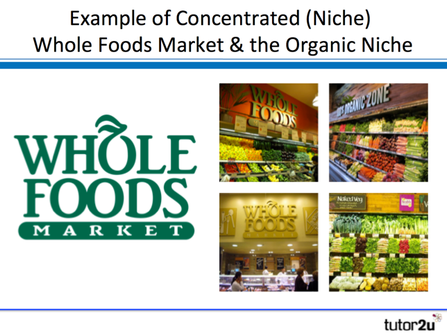 examples of niche products Niche research can be a little tricky at the best o.
