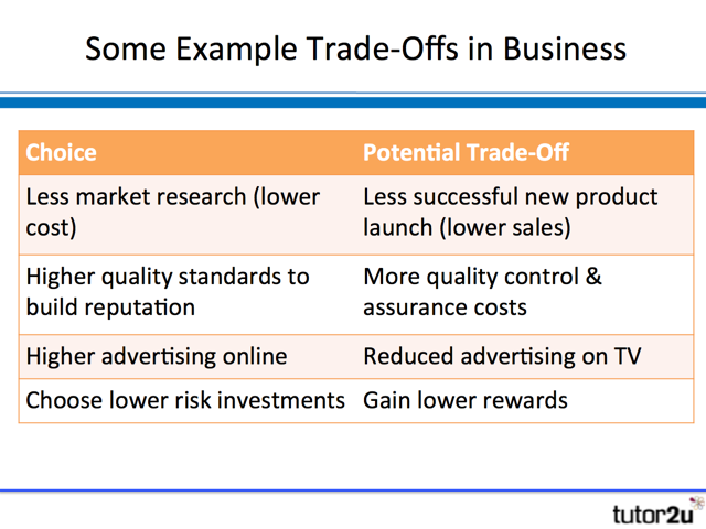 Accuracy-diversity tradeoff: example | download table.