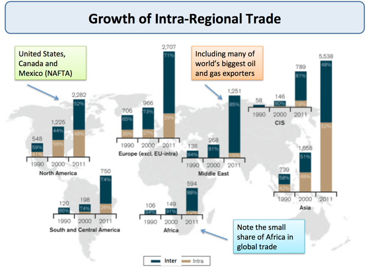 intra industry trade in india Determinants of intra-industry trade (iit) between the united states (us), the  european  india fertő (2007) analyzed hungarian iit patterns with the eu-15  for.