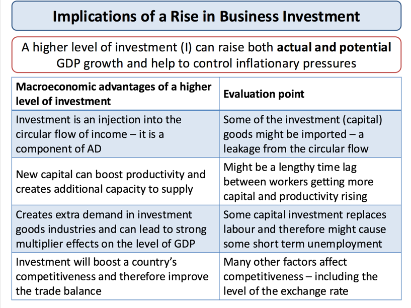capital goods industry
