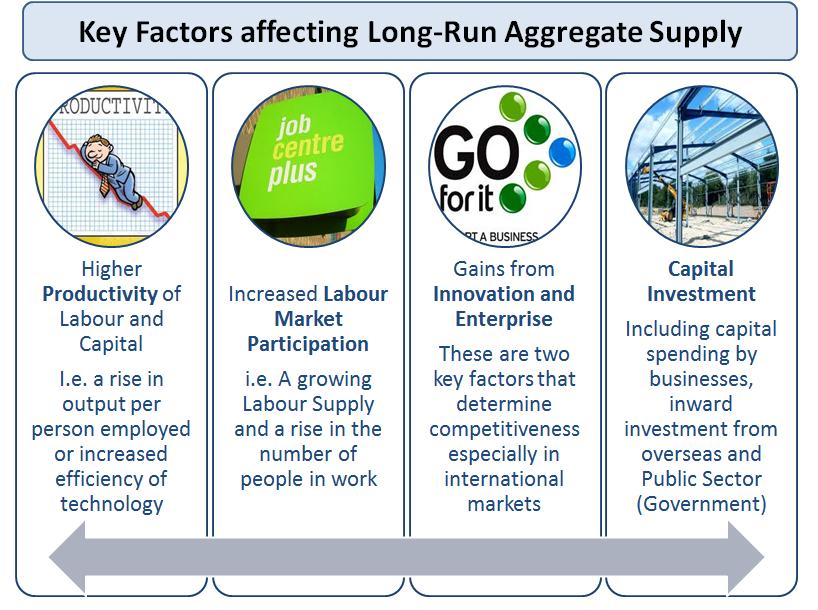 short run aggregate supply curve definition