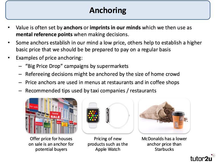 Anchoring Behavioural Economics Tutor2u Economics