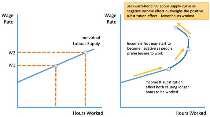 Labour Market Economics 7th Edition Pdf