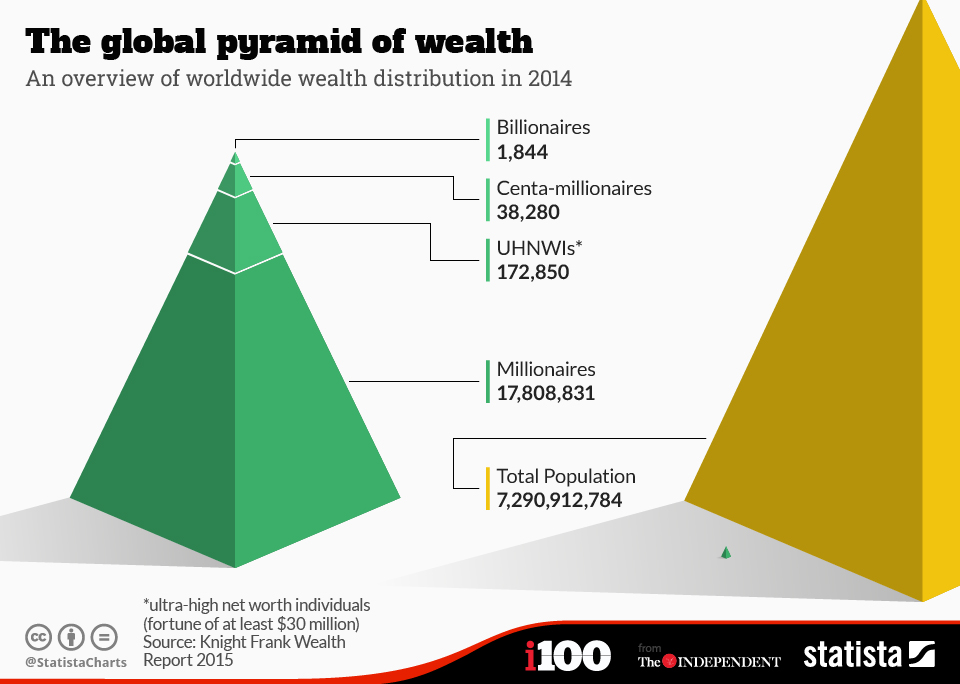 world bank nigeria economic report 2015 pdf