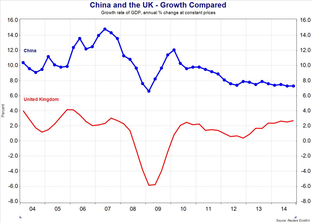 The average salary in China. Chinese economy 31
