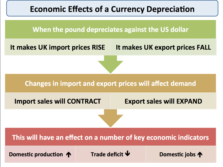 Forex policy example