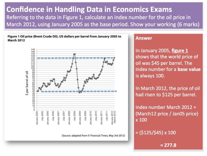 economic papers term