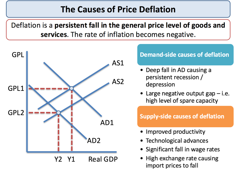 cause and effect og inflation in philippine economy Inflation is a kind of hidden tax, steeply regressive in character and in effects this redistribution of wealth as a result of inflation puts more burden on those groups of the economy which are least able to bear it.