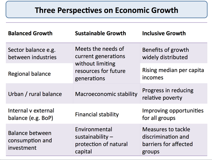 economic growth sustainable development essay The concept of sustainable development is defined  and billions of dollars spent each year on growth  creating a sustainable world—and reaching economic,.