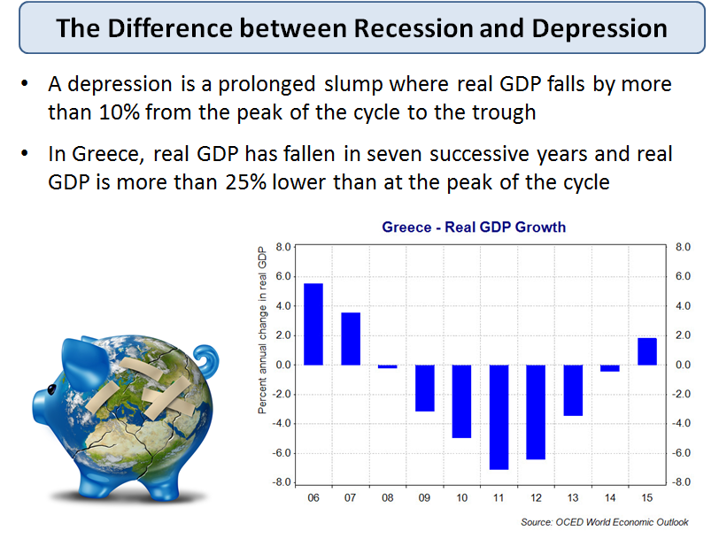 understanding the economic cycle economics recession and depression