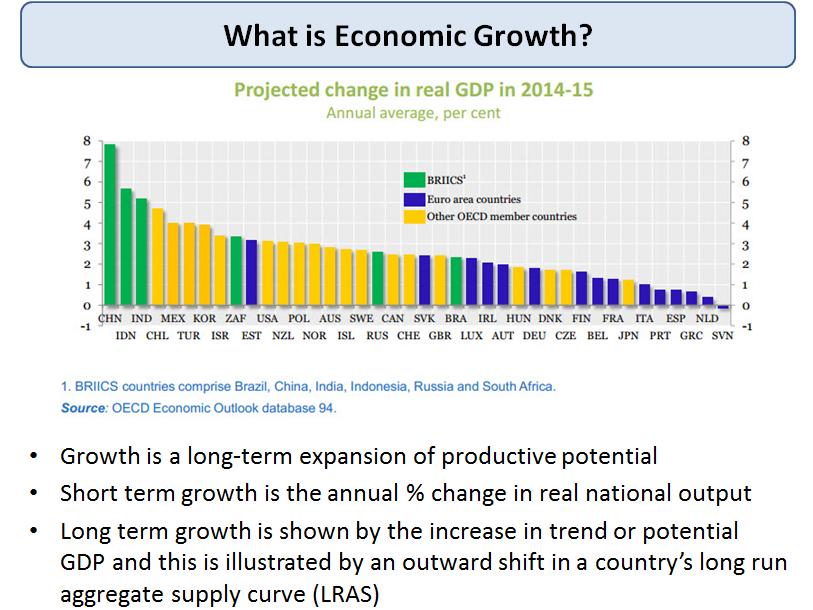 Economic Growth and Financial Development Essay
