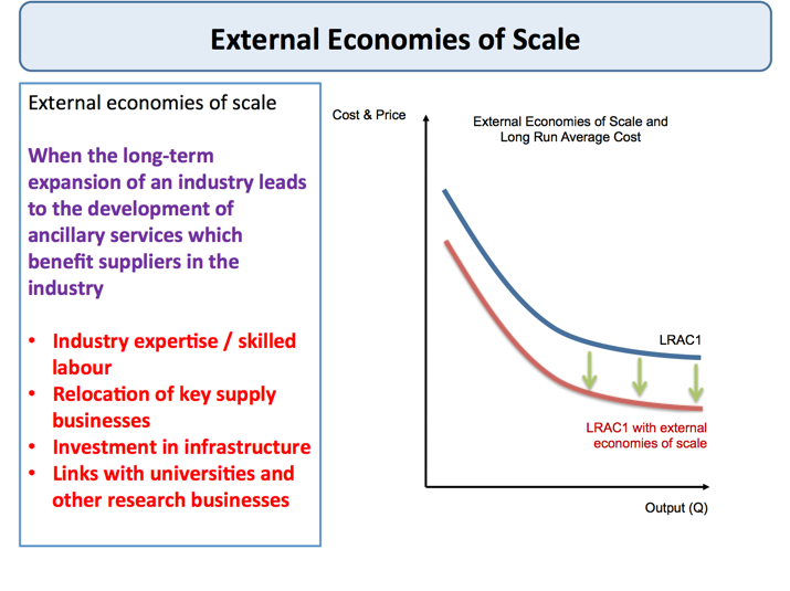 External Economies Of Scale Tutor2u Economics