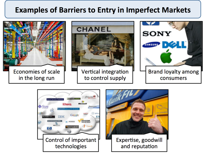 structural barrier of entry amway Barriers to entry protect incumbent firms and restrict competition in a market they can erect strategic barriers by expanding capacity and/or resorting to limit pricing and predatory pricing the existence of monopoly and market power is often aided by barriers to entry the three main types of structural barriers to entry are 1.